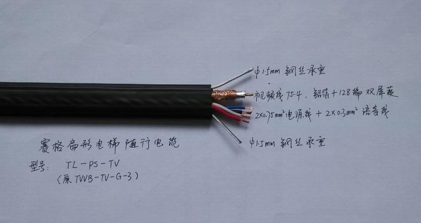 来自张万鑫发布的供应信息:电梯专用电缆... - 扬州赛格布线科技集团有限公司