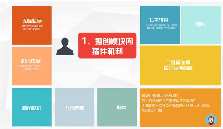 来自王*发布的供应信息:在寻找最好的模式推广贵公司业务,产品? ... - 广东千手网网络科技有限公司