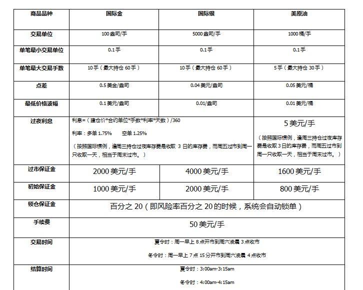 来自梁惠婷发布的供应信息:一,香港金银业贸易场 交易所实行自律... - 广东创盈金银经营有限公司