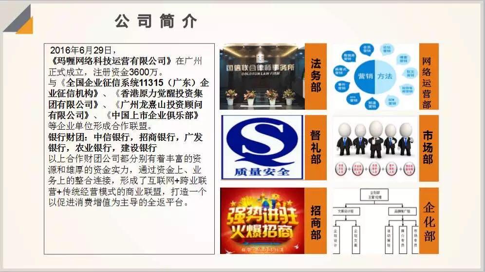来自张冰发布的商务合作信息:本公司是第三方全返平台,为所有商家提供客... - 广州玛喱网络科技有限公司