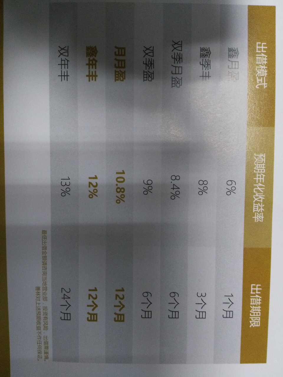 来自李**发布的招商投资信息:... - 善林(上海)金融信息服务有限公司