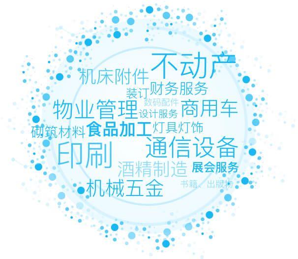 来自武**发布的采购信息: - 苏州格丽室新材料科技有限公司