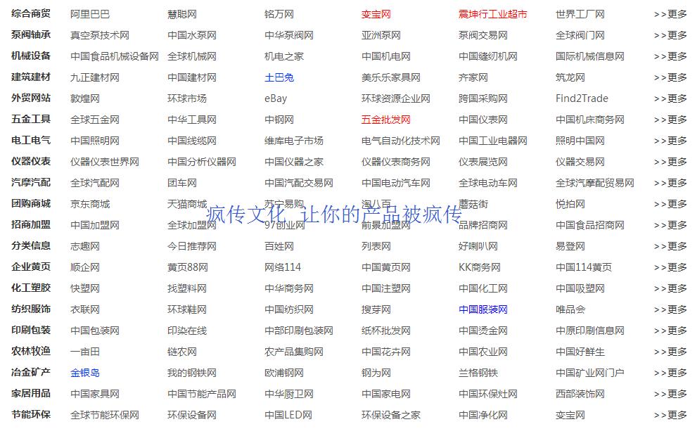 来自公佩军发布的公司动态信息:  第八问,企业推广在互联网上面免费发布... - 重庆疯传文化传播有限公司