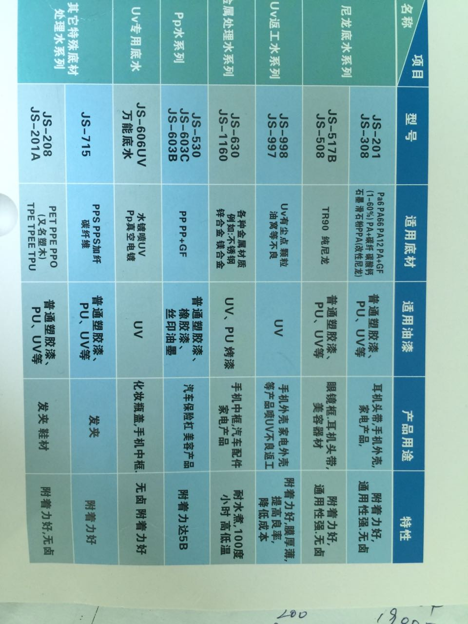 来自杨贵荣发布的供应信息:主营附着力处理剂:PP 尼龙 金属 ... - 东莞市炅盛塑胶科技有限公司