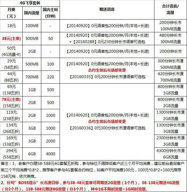 来自阿西木江·克力木发布的商务合作信息:... - 中国移动通信集团新疆有限公司