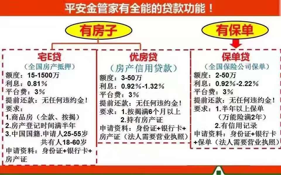 来自何晓露发布的商务合作信息:平安普惠,专业办理无抵押和房屋抵押贷款的... - 平安普惠融资担保有限公司