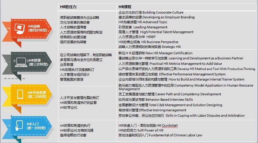 来自刘雪珍 Carol发布的供应信息:智正咨询成立于2001年,是为企业提供整... - 上海智正企业管理咨询有限公司