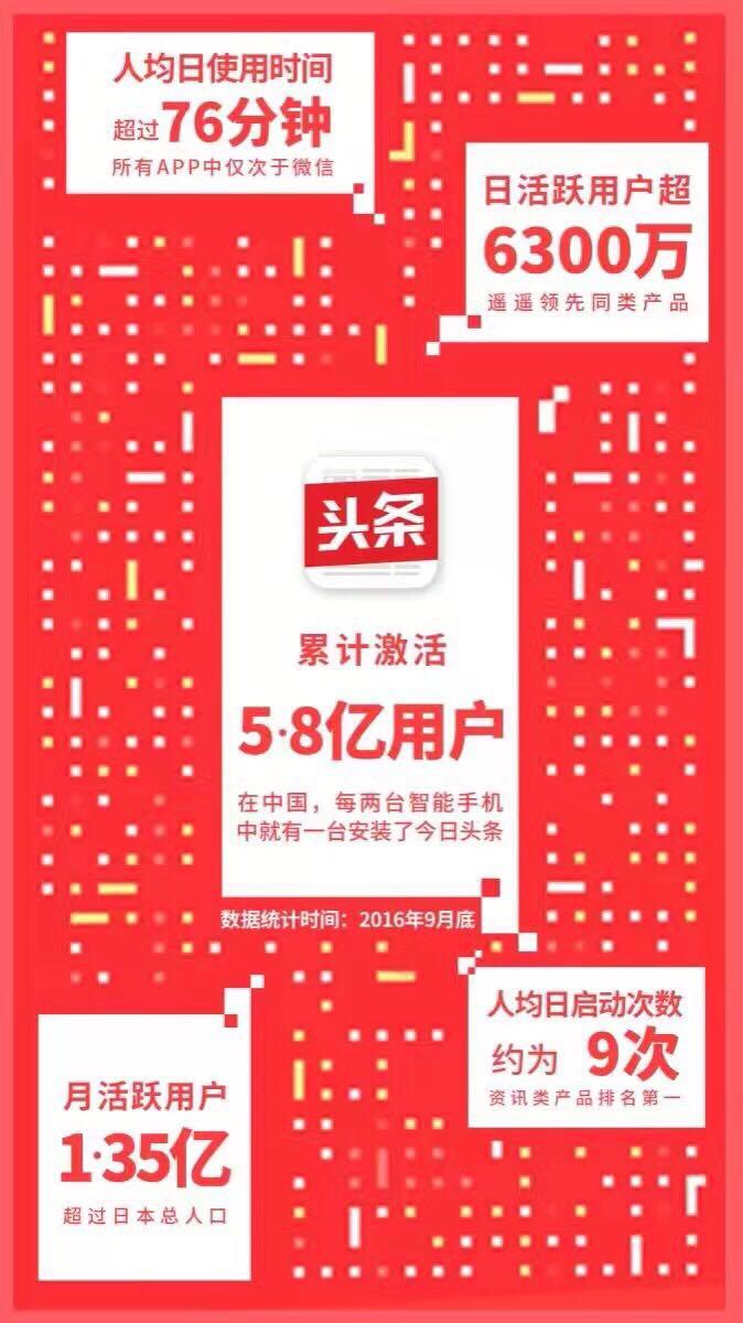 来自姚**发布的商务合作信息:今日头条APP广告投放合作... - 汕头市明企信息科技有限公司