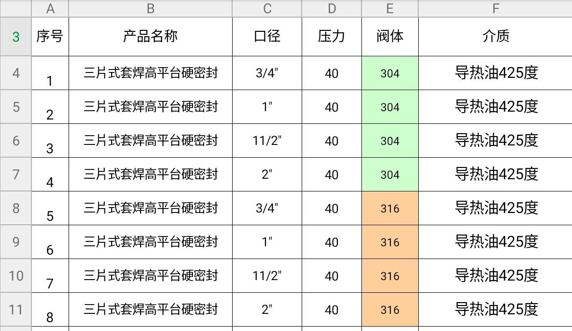 来自温**发布的采购信息:三片式套焊高平台硬密封球阀... - 中山市阿法流体控制设备有限公司