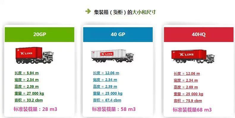 来自郭志威发布的商务合作信息:寻求和外贸出口公司的运输合作... - 深圳市全球联合国际货运代理有限公司